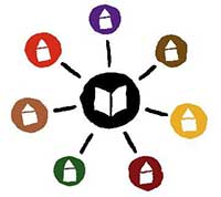 Logo du réseau des médiathèques « Au fil des pages 78 »